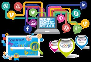 Understanding what SMO social media optimisation is
